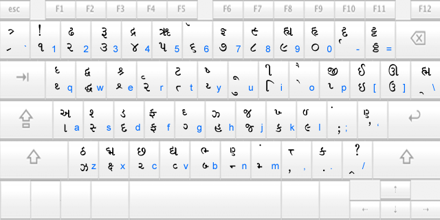 Shruti Gujarati Font Keyboard Epub